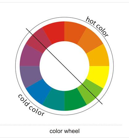 Pembagian warna secara psikologi