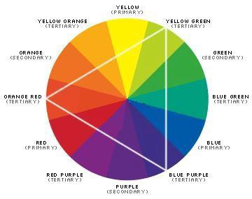 pengaruh warna terhadap psikologi